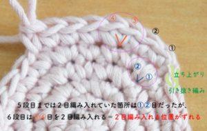 かぎ針編みで縁を編むときは、増し目の感化を法則として覚えると良いです。