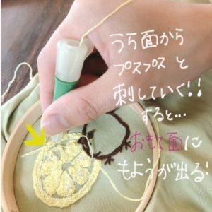フェリシモの刺繍キットでフリーステッチングニードルをしている様子