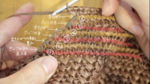 麦わらのキャップを編んでいます。ブリムのふち編みの方法を説明している画像です。左側の縁編みは続けて編み進めます。